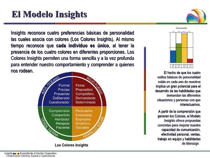 El Modelo Insights Insights reconoce cuatro preferencias básicas de personalidad las cuales asocia con colores (Los Colore...