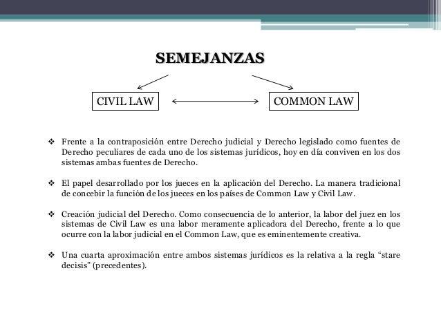 Diferencias Entre Matrimonio Romano Y Actual : Sistema jurídico romano germánico