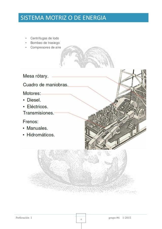 Sistema motriz o de energia final perforacion petrolera