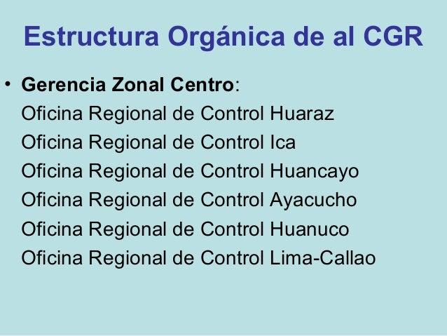 Sistema nacional de control for Oficina gestion ica