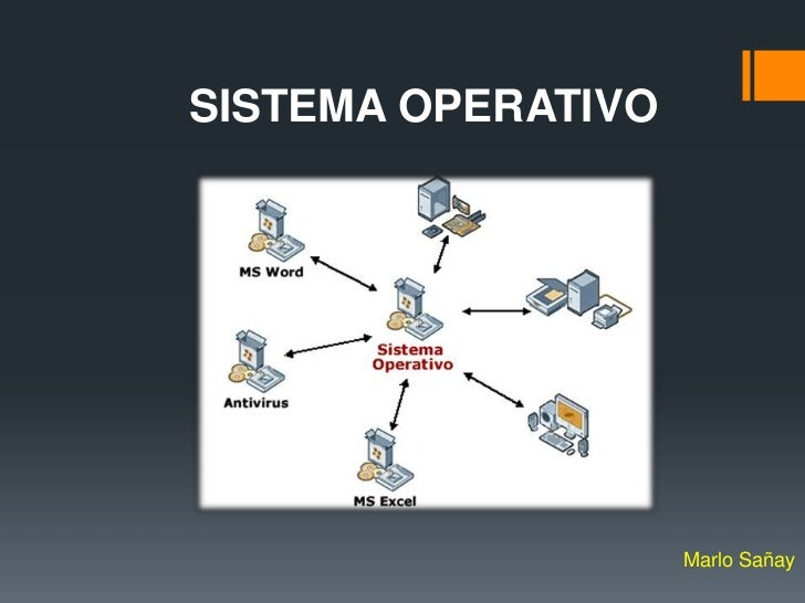 SISTEMA OPERATIVO                    Marlo Sañay