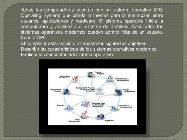 Todas las computadoras cuentan con un sistema operativo (OS, Operating System) que brinda la interfaz para la interacción ...