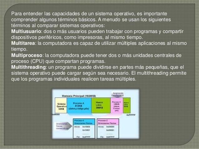Para entender las capacidades de un sistema operativo, es importante comprender algunos términos básicos. A menudo se usan...