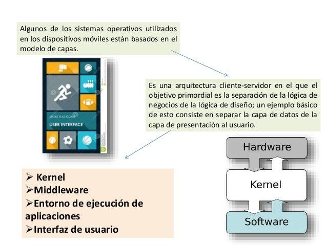 Sistema operativo m vil for Arquitectura de capas software