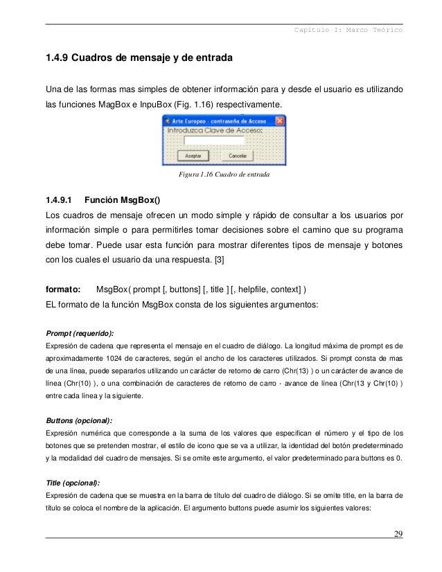 Dorable Marcos Para Cuadros De Edición En Línea Imágenes - Ideas ...