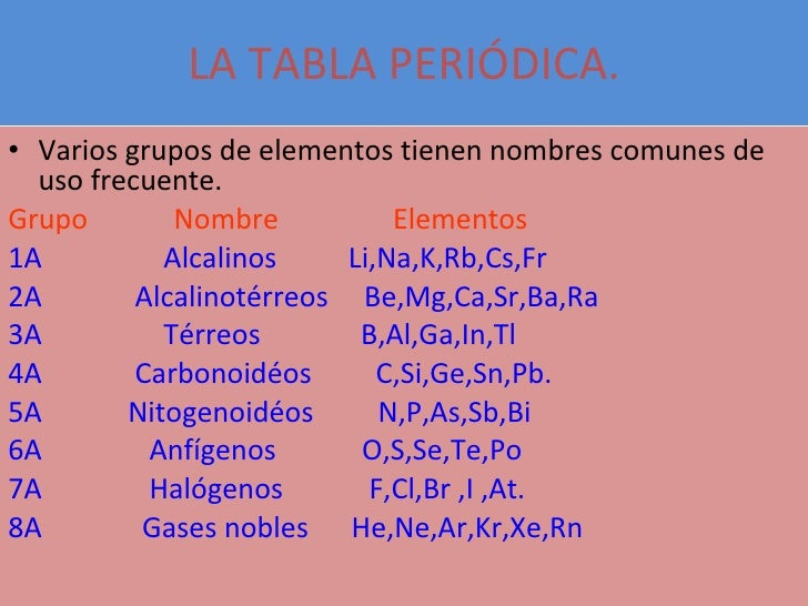 Tabla periodica que son grupos image collections periodic table tabla periodica grupos nombres image collections periodic table tabla periodica grupo 1a nombres image collections periodic urtaz Image collections