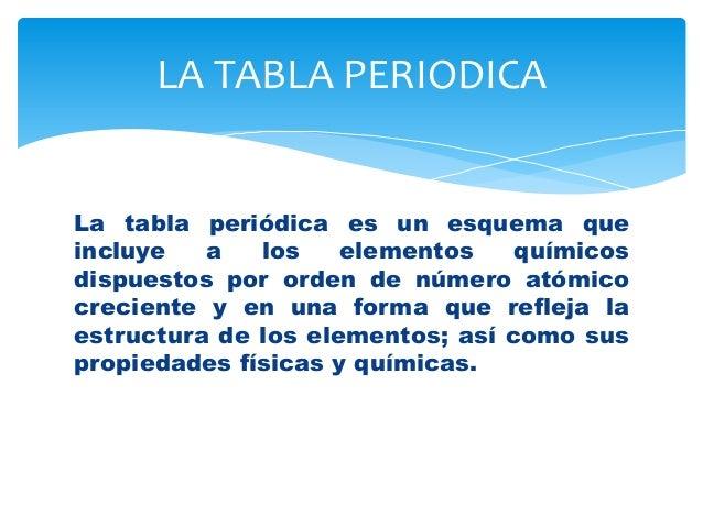 Estructura de la tabla periodica 2 la tabla periodica la tabla peridica urtaz Images