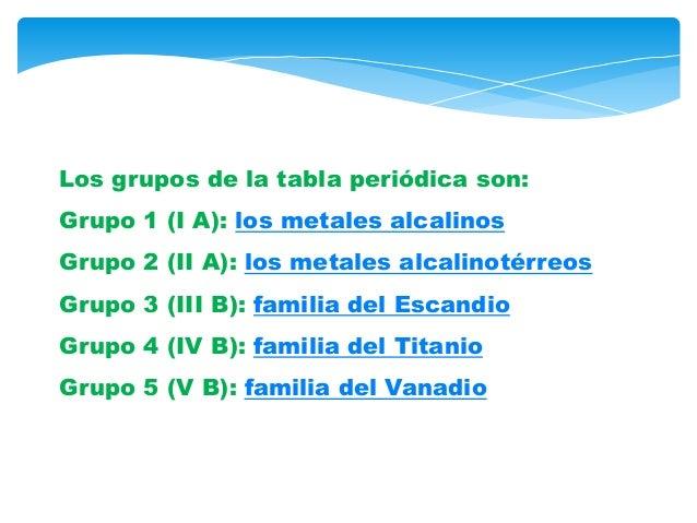 Estructura de la tabla periodica 8 los grupos de la tabla peridica urtaz Choice Image