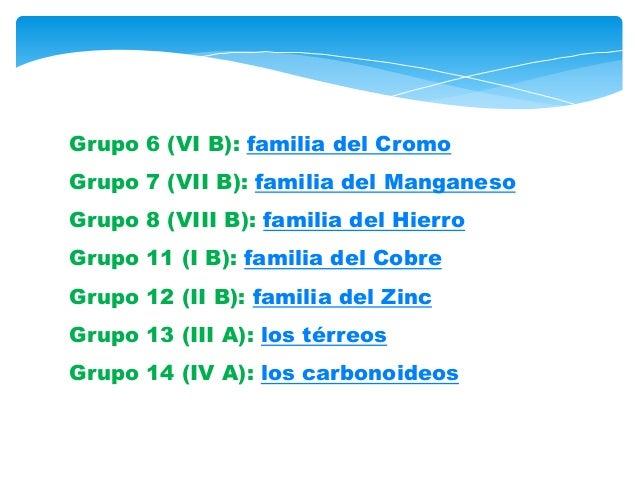 Estructura de la tabla periodica grupo urtaz Gallery