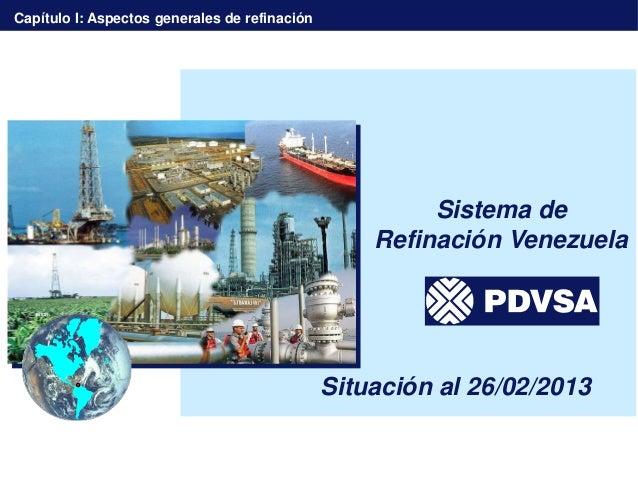 Capítulo I: Aspectos generales de refinación                                                        Sistema de            ...