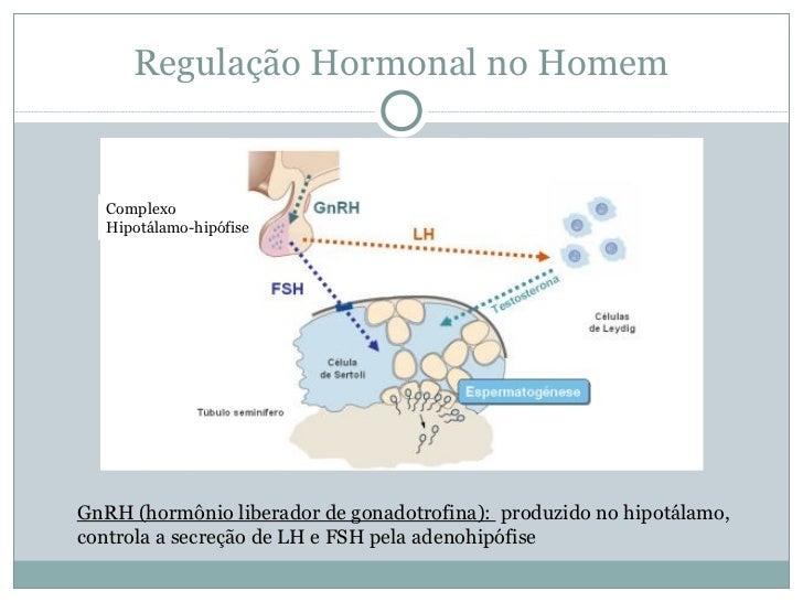 Exame hormonal feminino