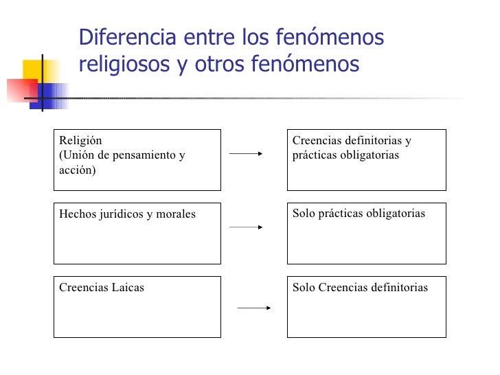 Diferencia entre los fenómenos   religiosos y otros fenómenosReligión                     Creencias definitorias y(Unión d...