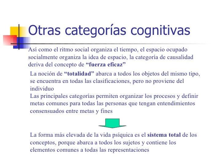 Otras categorías cognitivasAsí como el ritmo social organiza el tiempo, el espacio ocupadosocialmente organiza la idea de ...