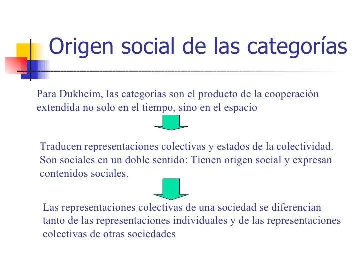 Origen social de las categoríasPara Dukheim, las categorías son el producto de la cooperaciónextendida no solo en el tiemp...