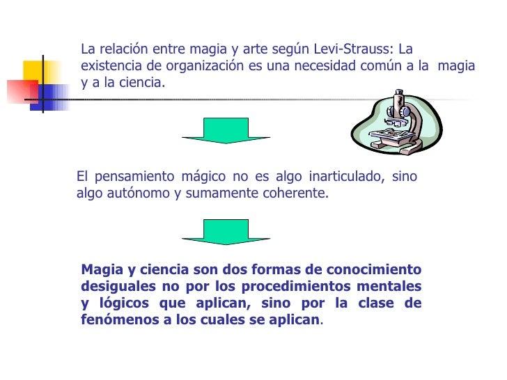 La relación entre magia y arte según Levi-Strauss: Laexistencia de organización es una necesidad común a la magiay a la ci...