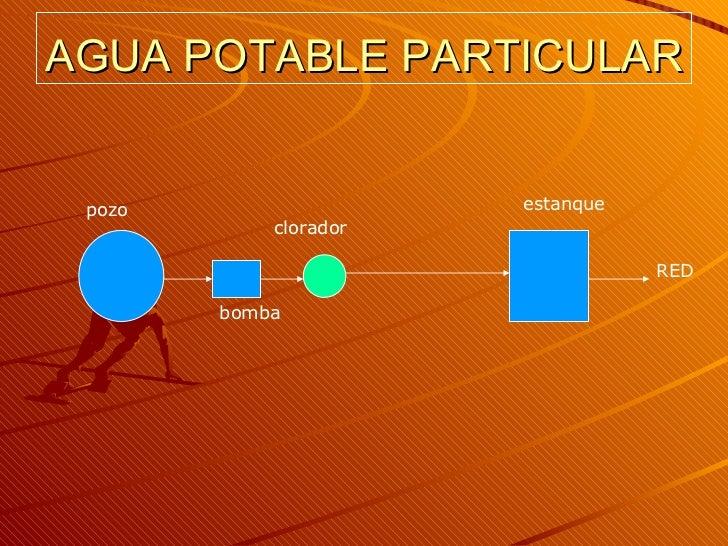 Sistemas de agua potable particular for Estanque de agua potable easy