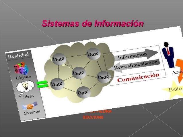 Sistemas de Información       KATHERIN PIEDRA          SECCION6
