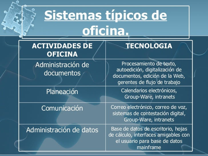 Sistemas de oficina for Oficina proteccion datos