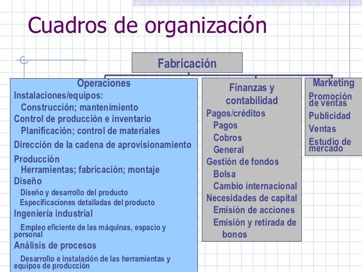 Sistemas de producci n de bienes tangibles e intangibles Proceso de produccion en un restaurante