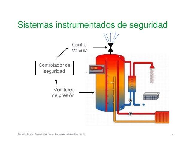 Sistemas instrumentados de seguridad - Sistemas de seguridad ...