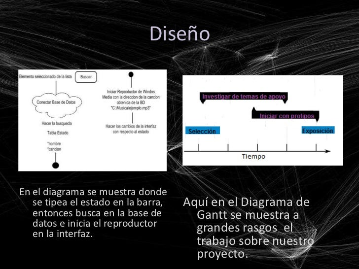 DiseñoEn el diagrama se muestra donde   se tipea el estado en la barra,   Aquí en el Diagrama de   entonces busca en la ba...