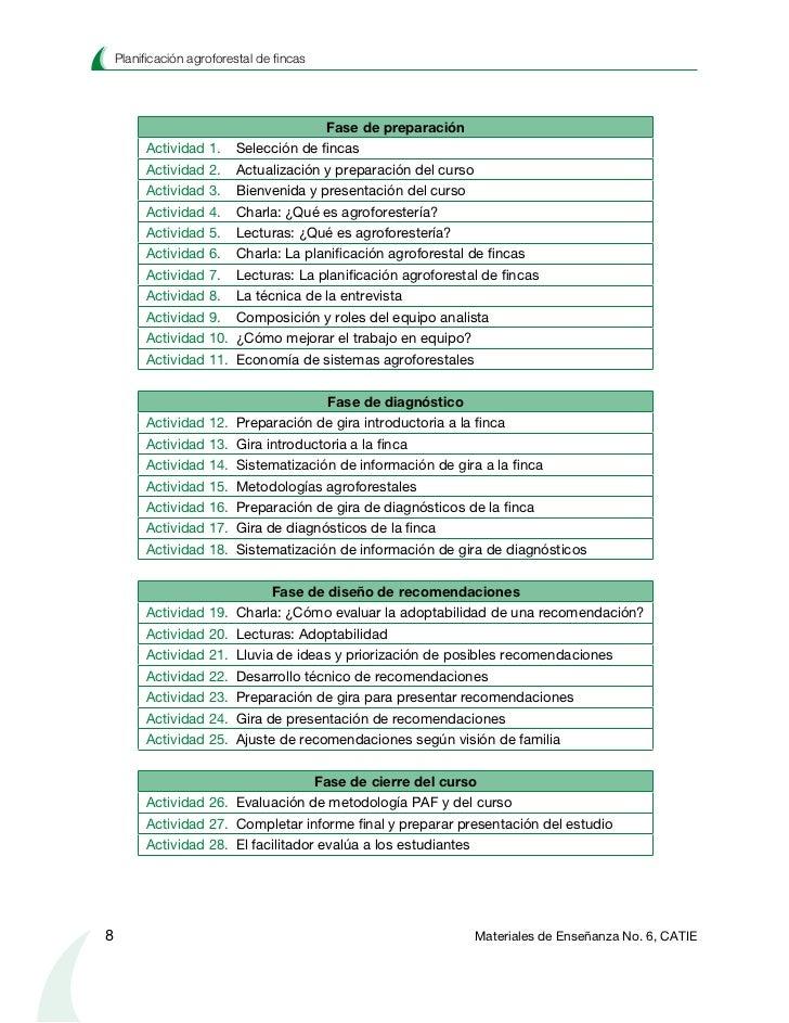 Fase I: Preparación                            Fase I: Preparación               ACTIVIDAD 1                       3. Finq...