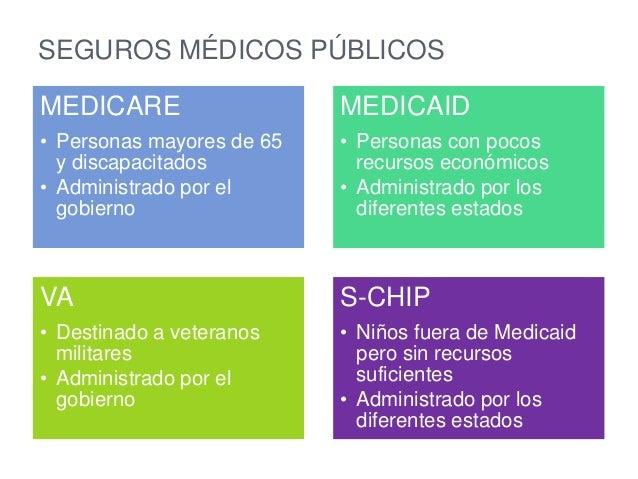 Sistema Sanitario en Estados Unidos  Slide 3