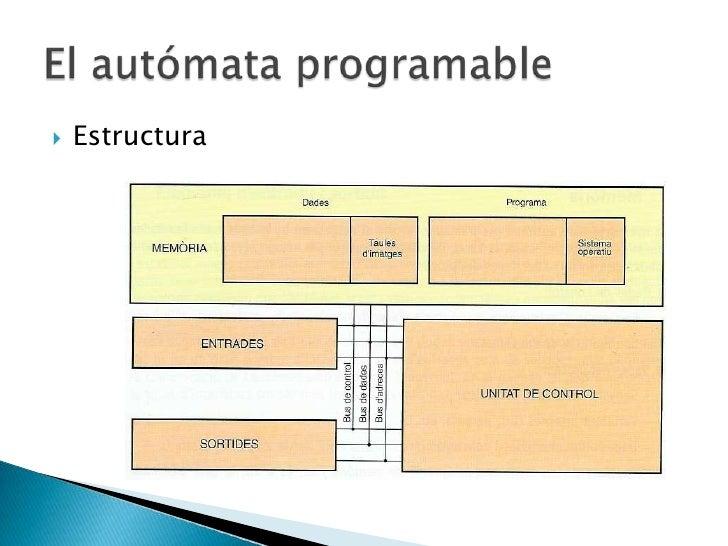 Estructura<br />El autómata programable <br />