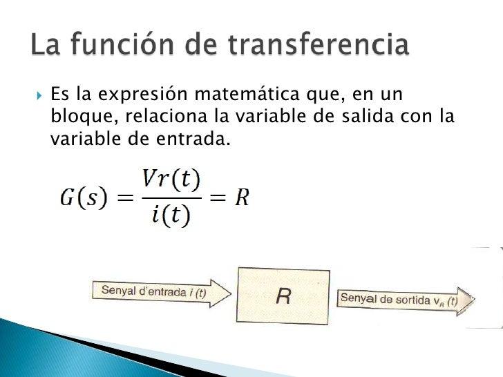 Es la expresión matemática que, en un bloque, relaciona la variable de salida con la variable de entrada.<br />La función ...