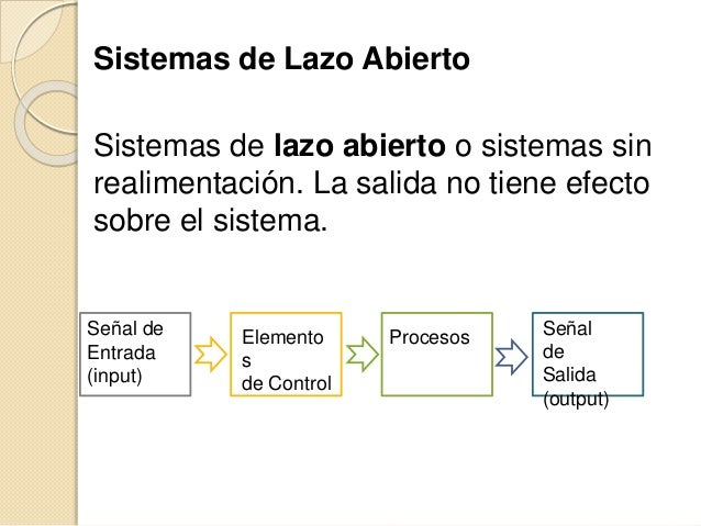 Sistemas de Lazo Cerrado (Feedback) Sistemas de lazo cerrado o sistemas con realimentación o feedback. La toma de decision...