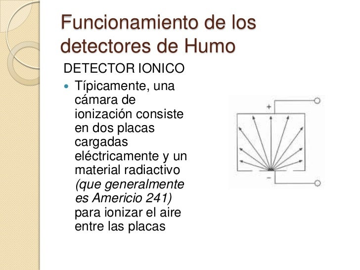 Sistemas contra incendio - Detectores de humos ...