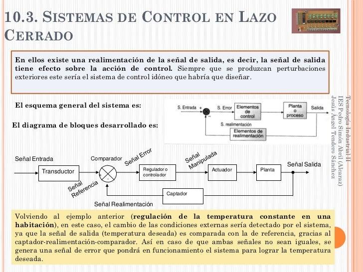 10.3. SISTEMAS DE CONTROL EN LAZOCERRADO En ellos existe una realimentación de la señal de salida, es decir, la señal de s...