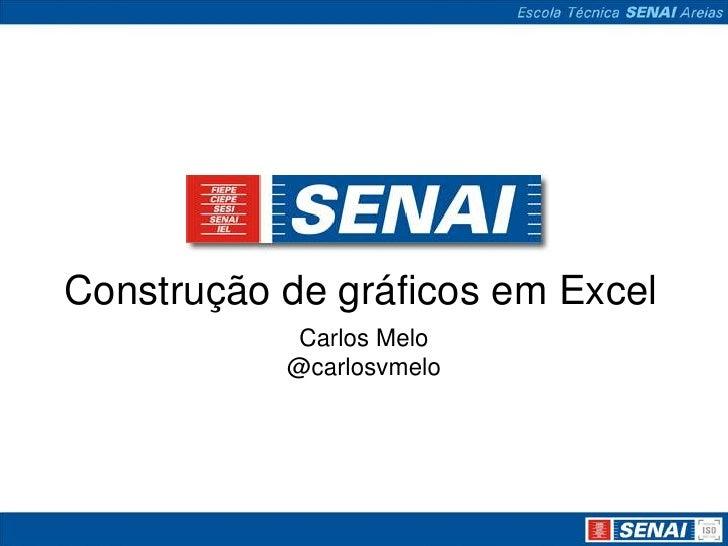 Construção de gráficos em Excel           Carlos Melo           @carlosvmelo