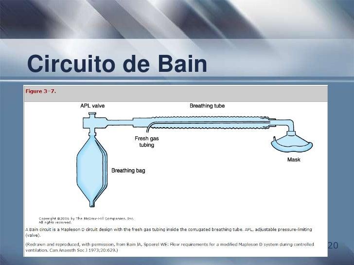 Circuito Bain : Sistemas de administración anestesia ve