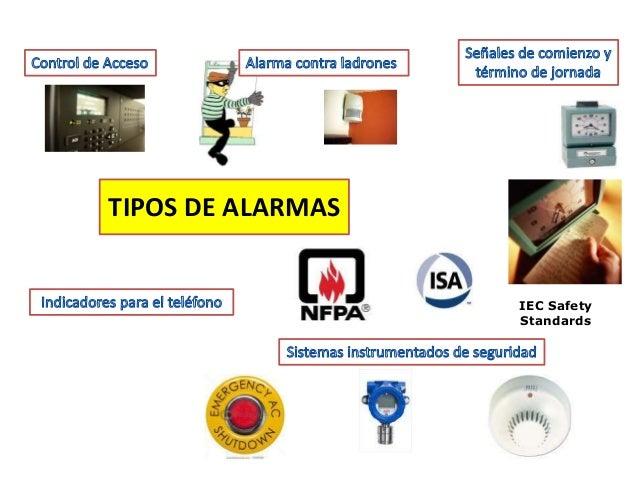 Introducci n a los sistemas de alarmas industriales for Sistema de alarma