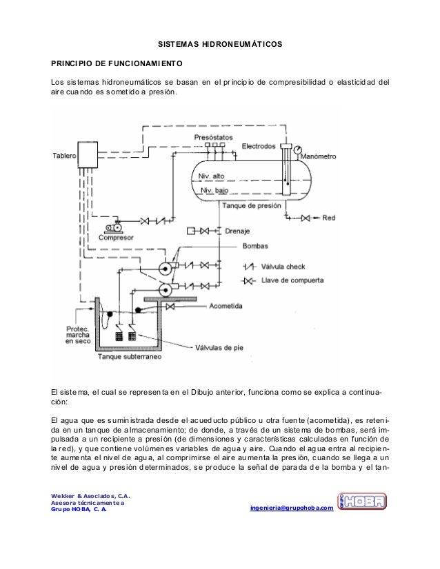 Sistemas de bombeo for Compresor hidroneumatico