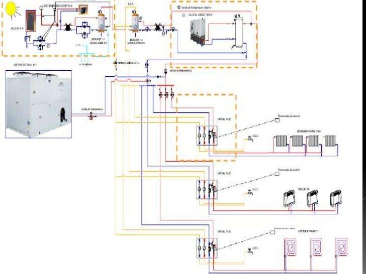 Sistemas de calefaccion expo con audio - Sistemas de calefaccion ...