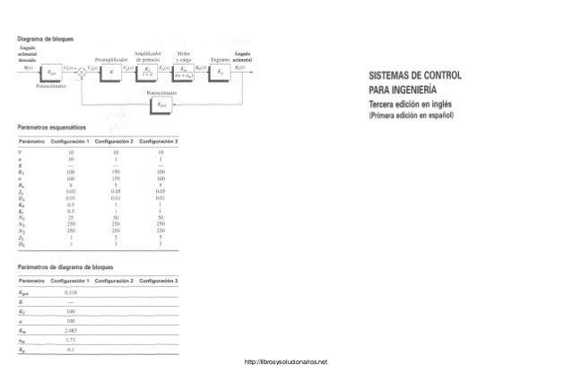 sistemas de control para ingenieria nise