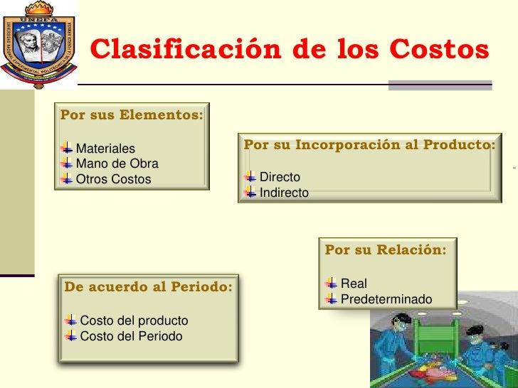CLASIFICACI N DE COSTOS