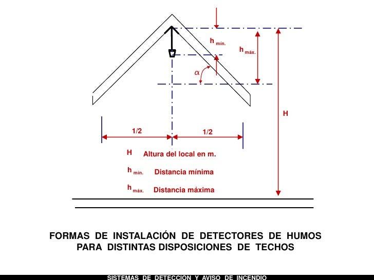 Sistemas de deteccion y aviso de incendio ing cuevas - Detectores de humos ...