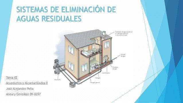SISTEMAS DE ELIMINACIÓN DEAGUAS RESIDUALESTema #2Acueductos y Alcantarillados IIJosé Alejandro PeñaAneury González 09-0297