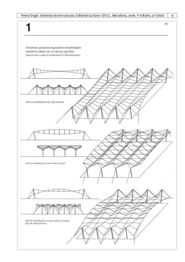 sistemas de estructuras heino engel pdf