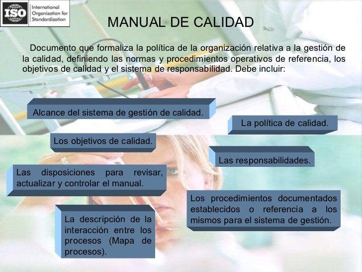 MANUAL DE CALIDAD <ul><li>Documento que formaliza la política de la organización relativa a la gestión de la calidad, defi...