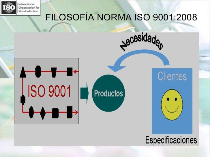 FILOSOFÍA NORMA ISO 9001:2008