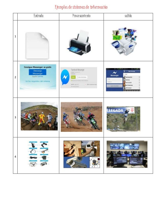 Ejemplos de sistemas de información  Entrada Procesamiento salida  1  2  3  4