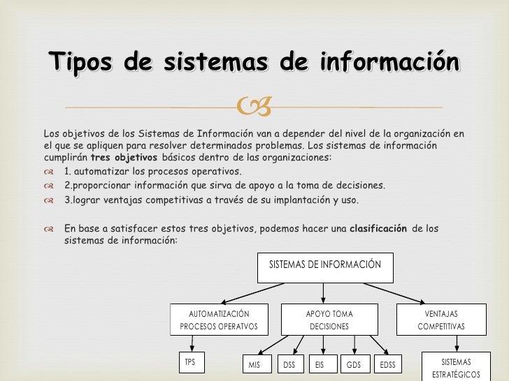 Tipos de sistemas de información                                         Los objetivos de los Sistemas de Información van...