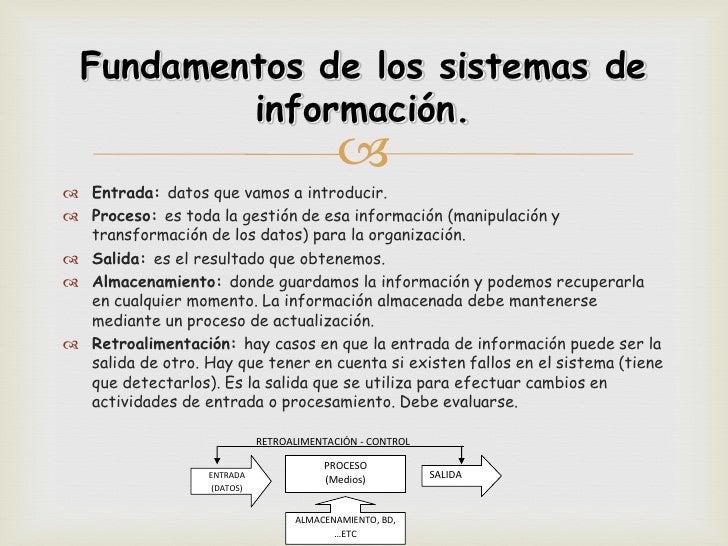Fundamentos de los sistemas de          información.                                             Entrada: datos que vamo...