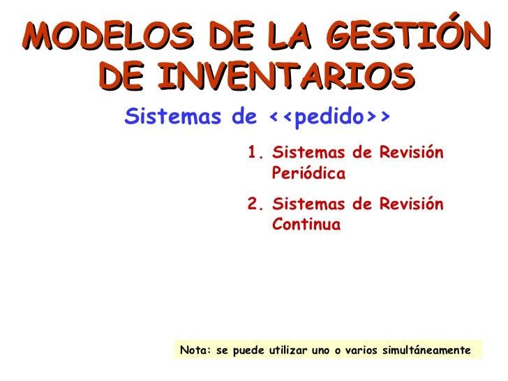 Sistemas de <<pedido>> <ul><li>Sistemas de Revisión Periódica </li></ul><ul><li>Sistemas de Revisión Continua </li></ul>MO...