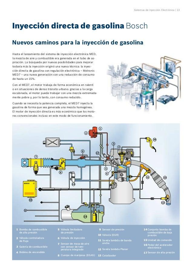 Sistema de inyección a gasolina pdf