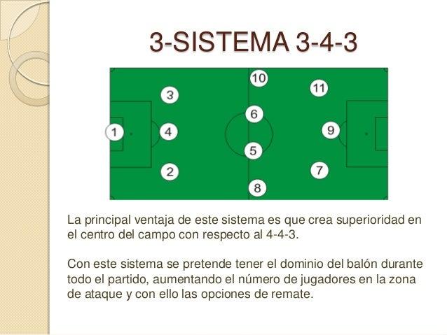 Sistemas de juego futbol